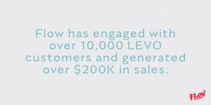 Flow has generated over $200K in sales for LEVO